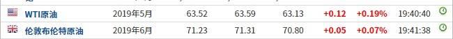 美股前瞻 三大期指盘前高开,强生盘前涨1.83%