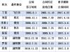 8名飞行员单方解约 中国国航分公司要求赔3800余万元