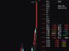 金价突破1520美元:有港股暴涨40% A股黄金板块怎么走