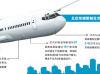 民航迎史上最大范围空域调整 航班准点率有望提升