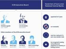 欧央行迎首位女行长 拉加德如何掌控欧洲货币水龙头?