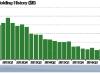 这家关注中国股票的海外基金 三季又买两家中国公司