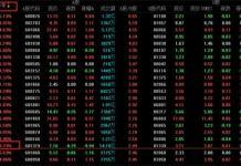 2000亿市值中国人保跌停 解禁更猛的上海银行却翻红