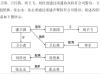 国盛智科IPO:高毛利率存疑 实控人父子持股近九成