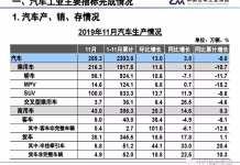 11月汽车销量同比降3.6% 新能源汽车产销量环比增长